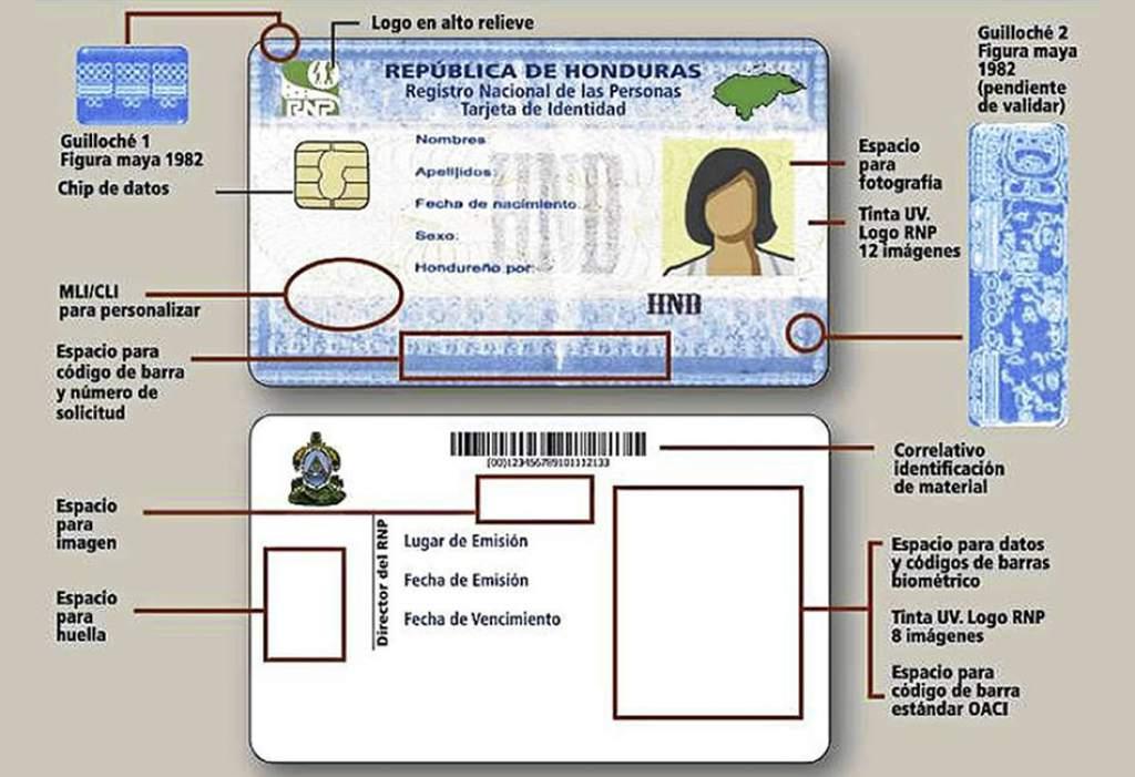Características de la nueva tarjeta de identidad de Honduras 2020.