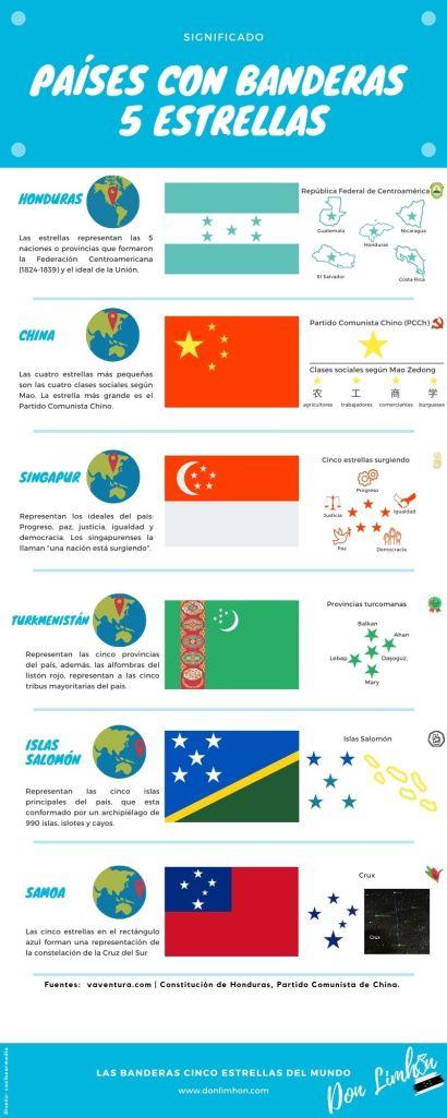 Banderas 5 estrellas del mundo